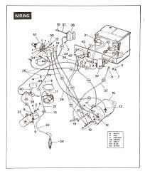 harley davidson gas golf cart wiring diagram boulderrail org Harley Davidson Wiring Diagram vintagegolfcartparts com and harley davidson gas golf cart wiring harley davidson wiring diagrams free