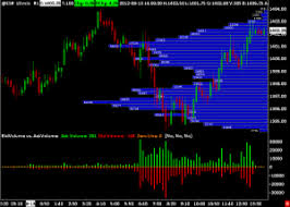 Sierra Chart Forex Broker Trade Futures 4 Less Sierra Chart