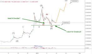 Ripple Chart Prediction 14 17 January Ripple Price Prediction Xrp Usd And Xrp Btc