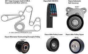 Dayco Serpentine Belt Chart 2011 Jeep Compass 2 0 Serpentine Belt Diagram With Ac