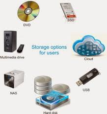 Data Storage And Backup Solutions Upgrade Taos Computer Solutions