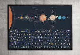 astronomy room decor leadersrooms