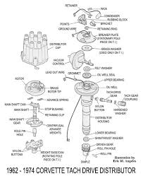 1975 chevy p30 wiring diagram on 1975 images free download wiring Chevy 350 Wiring Diagram To Distributor chevy distributor diagram 1988 p30 wiring schematic v r chevy p30 exhaust system Chevy 350 Firing Order Diagram