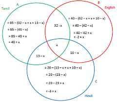 Venn Diagram Problems And Solutions Pdf Venn Diagram Word Problems With 3 Circles