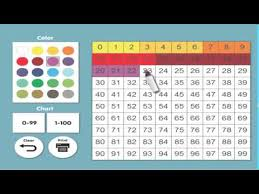 Abcya Hundreds Chart Game Interactive 100 Number Chart _ Abcya _ Lego _ Minecraftgames