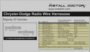 sony radio wiring diagram unique sony cdxl600x wiring diagram sony 16 pin wiring harness diagram sony radio wiring diagram unique sony cdxl600x wiring diagram
