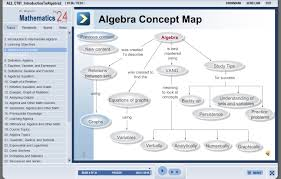 intermediate algebra basic algebra review core concept tutorial