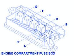 mini cooper r50 2004 hatchback fuse box block circuit breaker 05 Mini Cooper Wiring Diagram mini cooper r50 2004 hatchback fuse box block circuit breaker diagram 2005 mini cooper wiring diagram