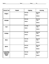 culture and cultural diffusion activities social studies and  culture and cultural diffusion