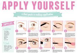 Makeup Tutorial A Short Guide To Makeup Application