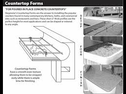 watch pour in place concrete countertop forms with concrete countertops cost