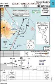 Lpma Airport Charts Airport Chart Notam Bulletin Lpma Madeira Airport Nil