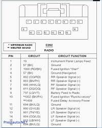 1995 f150 speaker wiring diagram radio 1995 f150 radio connector 1995 ford f150 wiring schematic at 1995 Ford F150 Radio Wiring Harness