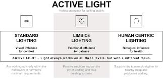 Color Night Lights Chile 2019 Led Office Lighting Light For Offices Zumtobel