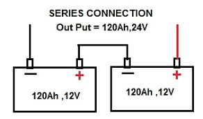 Calculate Size Of Inverter Battery Bank Electrical Notes