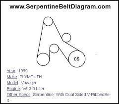 1999 plymouth voyager serpentine belt diagram for v6 3 0 liter 1999 plymouth voyager v6 3 0 liter engine
