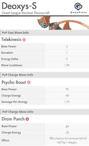 Deoxys Iv Chart How To Fix Deoxys Speed Forme Pokemon Go Wiki Gamepress