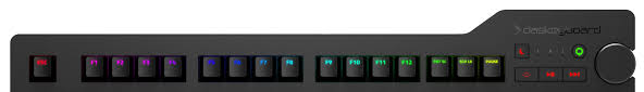 Mechanical Keyboard Guide Das Keyboard Blog