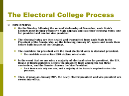 the electoral college  conventions 4 the electoral college