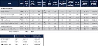 retirement goal planning system financial planning for retirement senior planning advisors