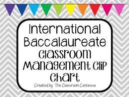 Ib Classroom Clip Chart Classroom Management System