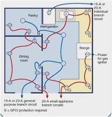 kitchen wiring circuits list electrical wiring diagram host electrical wiring on wiring circuits wiring a kitchen electrical kitchen wiring circuits kitchen electrical code basics