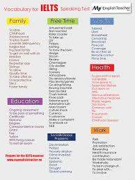 english vocabulary for ielts speaking test everything you need
