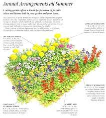 enchanting flower garden plans bed