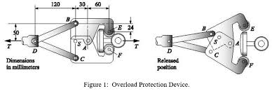 Shear Pin Design Theory Mehcanical Design Problem For Fea Class The Machin