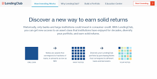 Lending Club Borrower Reviews My Lending Club Experience Noslacktv