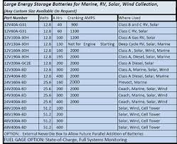 Archive Page Lithium Ion Battery Sales In Canada Superior