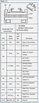 2005 pontiac sunfire radio wiring diagram sportsbettor me 2002 Pontiac Sunfire Radio Wiring Diagram pontiac montana radio wiring diagram brainglue