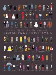 Broadway Costumes Pop Chart Lab Musicals Broadway