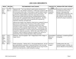 Gas Code Chart Code Amend Chart 2 Manualzz Com