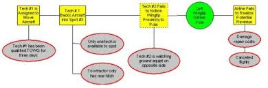 Snap Chart The Use Of Snapchart 12 Iii Comparison Of Methods For