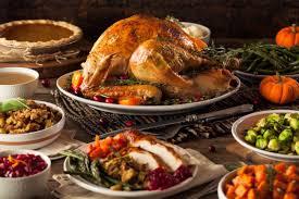 best turkey fryer reviews turkey
