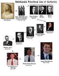 Lds Priesthood Line Of Authority Great Idea For A Fathers