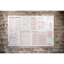 Tap Drill Wall Chart Spare Parts Cnc Machinist Wall Chart