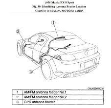 mazda rx 8 wiring diagram pdf mazda image wiring mazda rx8 radio wiring diagram mazda wiring diagrams online on mazda rx 8 wiring diagram pdf