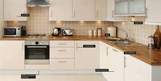 Kitchen Design India Enchanting Custom Kitchens Readymade Kitchen At Home