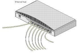 ccna nics repeaters hubs and wireless certificationkits com just as in a wired network an ethernet nic installed in a computer connects an ethernet hub or switch for network connectivity a wireless nic connects