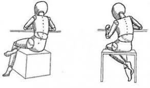 Реферат Правильная осанка ее нарушения  Рис 117 Неправильное положение ребенка при сидении за столом