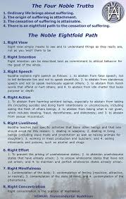 buddhist cheat sheet the four noble truths and the eightfold path buddhist philosophy
