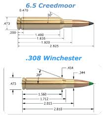 6 5 Creedmoor Vs 308 Ballistics Chart I Thought I Wanted A 6 5 Creedmoor Until I Saw This Picture
