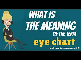 What Is Eye Chart What Does Eye Chart Mean Eye Chart Meaning Definition Explanation