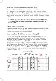 Bis Country Chart Introduction To Commerce Department Export Controls U S