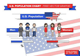 Us Population Chart Free Vector Graphic Eps Ai File Free