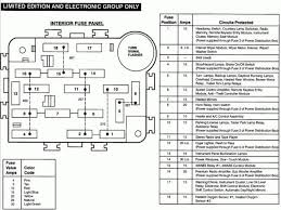 ford mustang fuse box diagram on wiring diagram for 93 ford ranger 1993 ford ranger 4.0 fuse box diagram ford ranger fuse box diagram icon 4 0 necessary portrait though rh tilialinden com