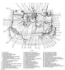 2000 lexus es300 engine diagram wiring diagrams best 2000 lexus es300 engine diagram wiring diagram data 2000 jeep grand cherokee engine diagram 2000 lexus es300 engine diagram