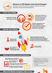 Atd Master Instructional Designer Infographic Informa Connect